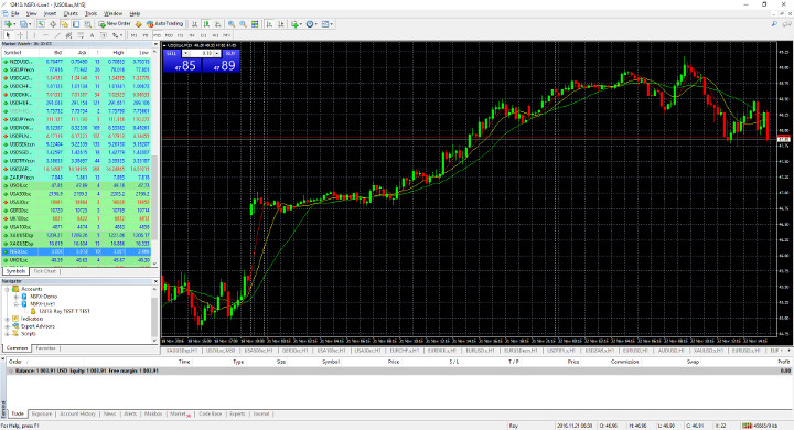 MetaTrader4 Desktop version (Terminal)