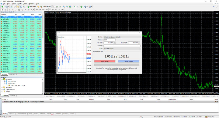 MetaTrader4 Desktop version: Terminal and Order window